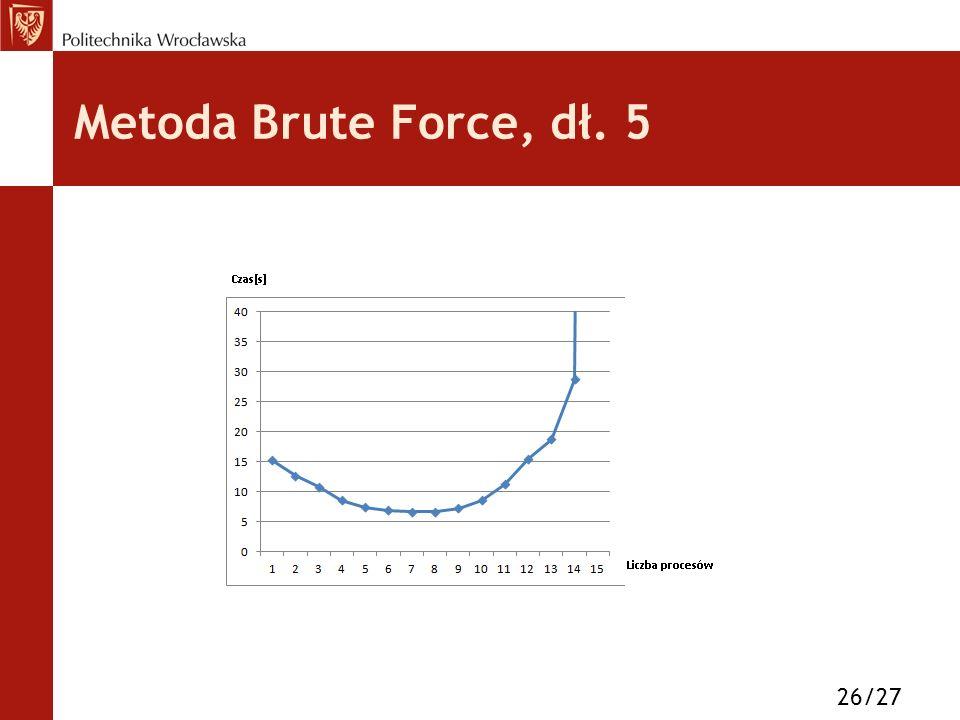 Metoda Brute Force, dł. 5 26/27