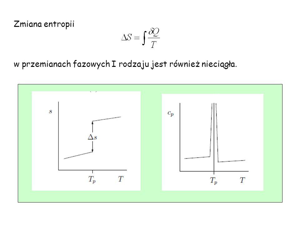 Zmiana entropii w przemianach fazowych I rodzaju jest również nieciągła.
