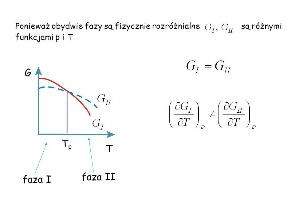 Ponieważ obydwie fazy są fizycznie rozróżnialne są różnymi funkcjami p i T G T TpTp faza I faza II