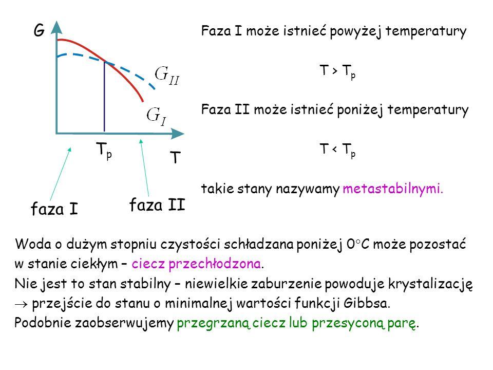 G T TpTp faza I faza II Faza I może istnieć powyżej temperatury T > T p Faza II może istnieć poniżej temperatury T < T p takie stany nazywamy metastabilnymi.