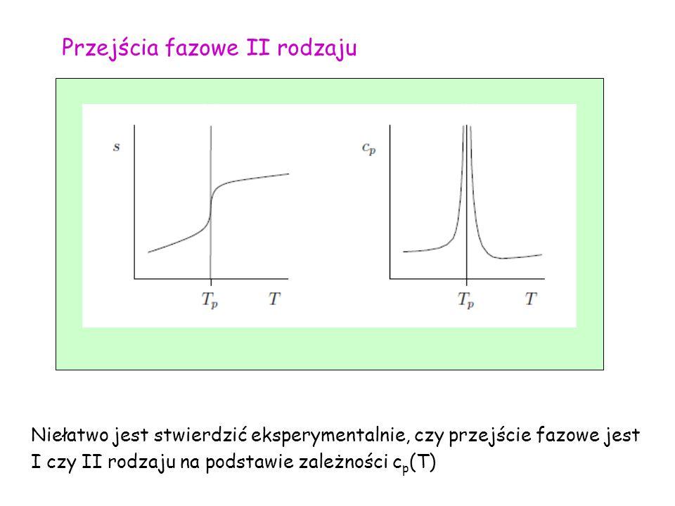 Niełatwo jest stwierdzić eksperymentalnie, czy przejście fazowe jest I czy II rodzaju na podstawie zależności c p (T)