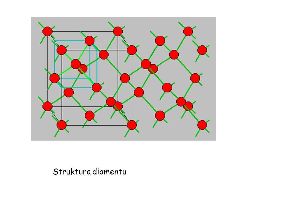 Struktura diamentu
