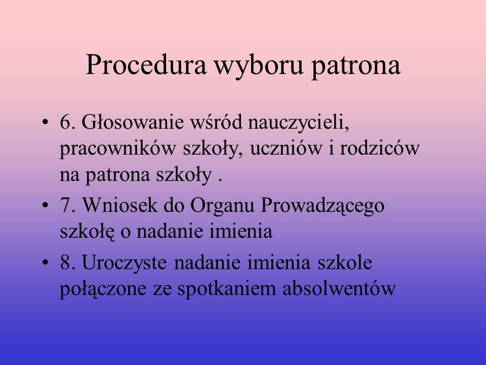 Procedura wyboru patrona 6.