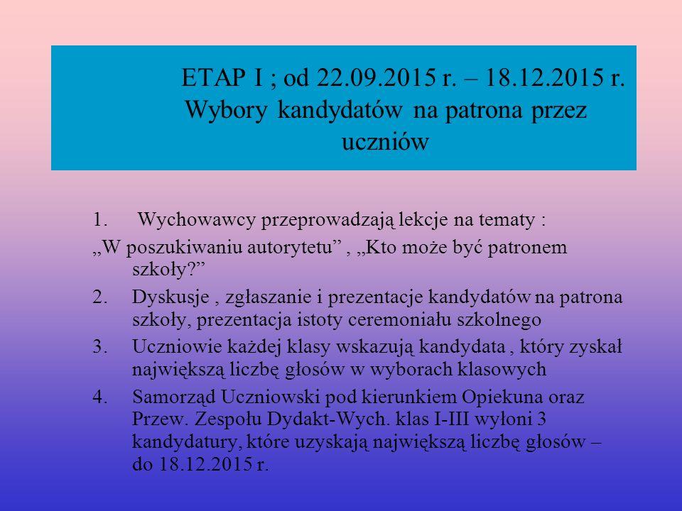 ETAP I ; od 22.09.2015 r. – 18.12.2015 r. Wybory kandydatów na patrona przez uczniów 1.