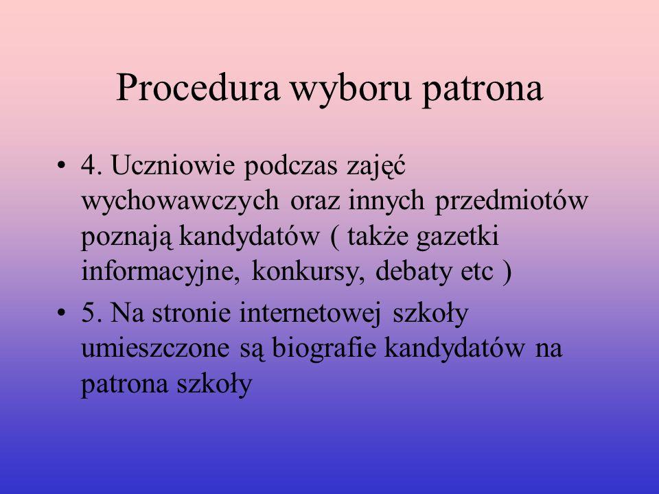Procedura wyboru patrona 4.