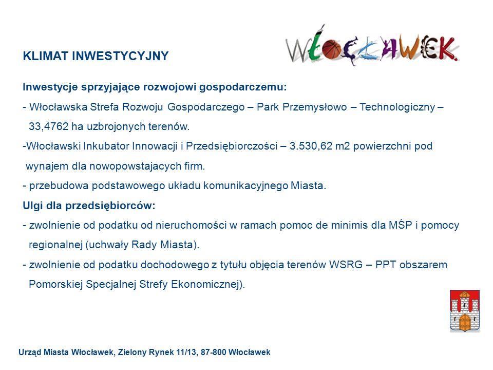 KLIMAT INWESTYCYJNY Inwestycje sprzyjające rozwojowi gospodarczemu: - Włocławska Strefa Rozwoju Gospodarczego – Park Przemysłowo – Technologiczny – 33,4762 ha uzbrojonych terenów.