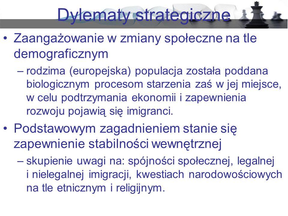 Dylematy strategiczne Zaangażowanie w zmiany społeczne na tle demograficznym –rodzima (europejska) populacja została poddana biologicznym procesom sta