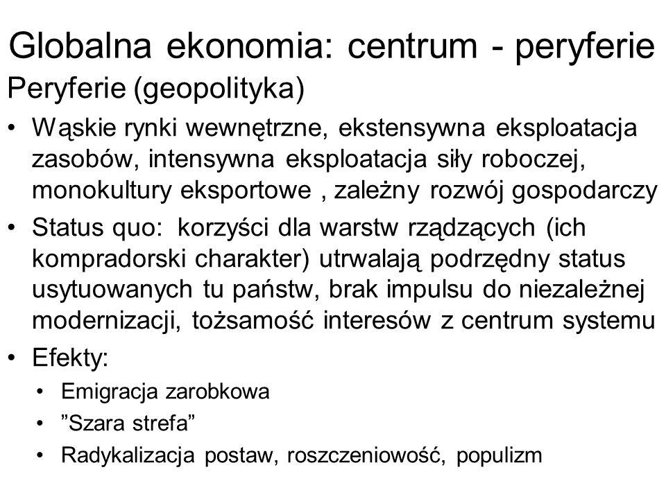 Globalna ekonomia: centrum - peryferie Peryferie (geopolityka) Wąskie rynki wewnętrzne, ekstensywna eksploatacja zasobów, intensywna eksploatacja siły