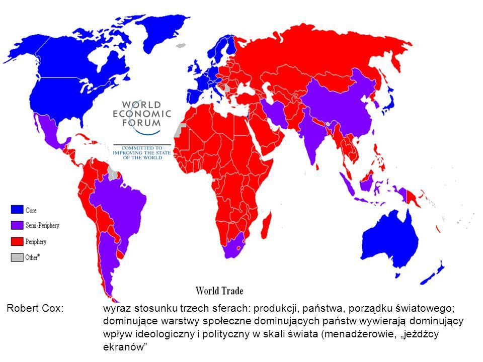Robert Cox: wyraz stosunku trzech sferach: produkcji, państwa, porządku światowego; dominujące warstwy społeczne dominujących państw wywierają dominuj