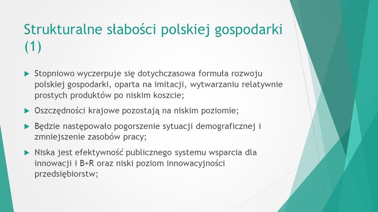 Strukturalne słabości polskiej gospodarki (1)  Stopniowo wyczerpuje się dotychczasowa formuła rozwoju polskiej gospodarki, oparta na imitacji, wytwarzaniu relatywnie prostych produktów po niskim koszcie;  Oszczędności krajowe pozostają na niskim poziomie;  Będzie następowało pogorszenie sytuacji demograficznej i zmniejszenie zasobów pracy;  Niska jest efektywność publicznego systemu wsparcia dla innowacji i B+R oraz niski poziom innowacyjności przedsiębiorstw;