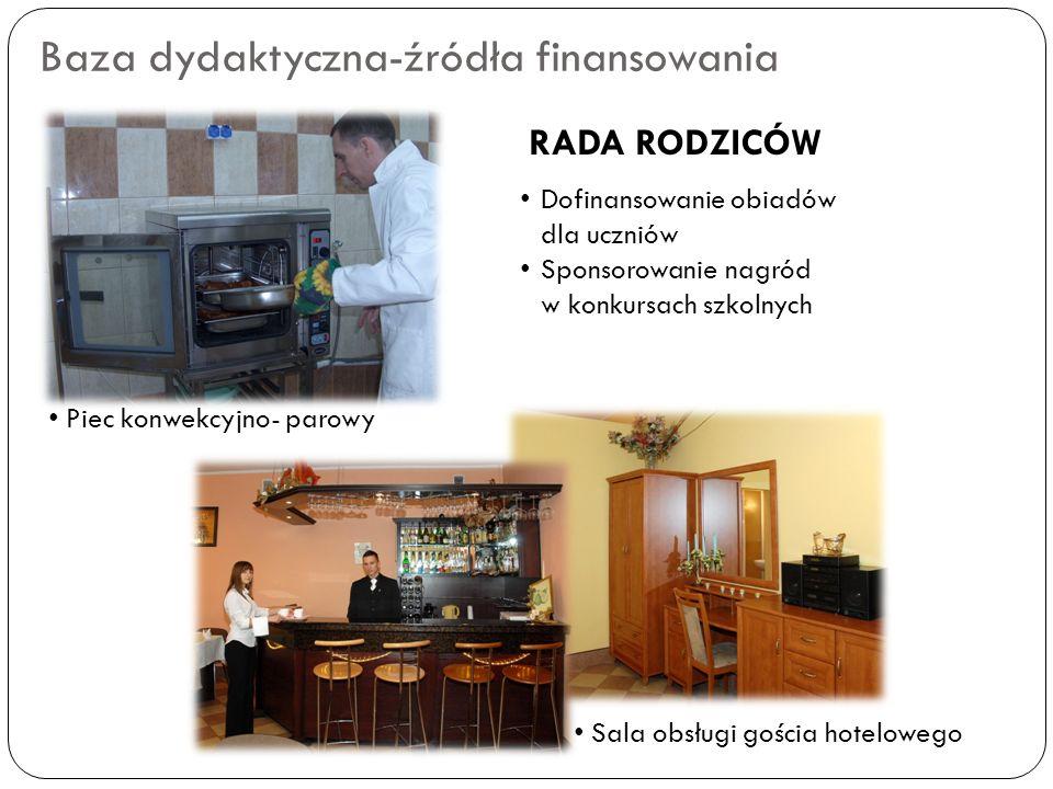 Baza dydaktyczna-źródła finansowania RADA RODZICÓW Sala obsługi gościa hotelowego Piec konwekcyjno- parowy Dofinansowanie obiadów dla uczniów Sponsoro