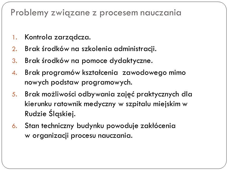 Problemy związane z procesem nauczania 1. Kontrola zarządcza. 2. Brak środków na szkolenia administracji. 3. Brak środków na pomoce dydaktyczne. 4. Br