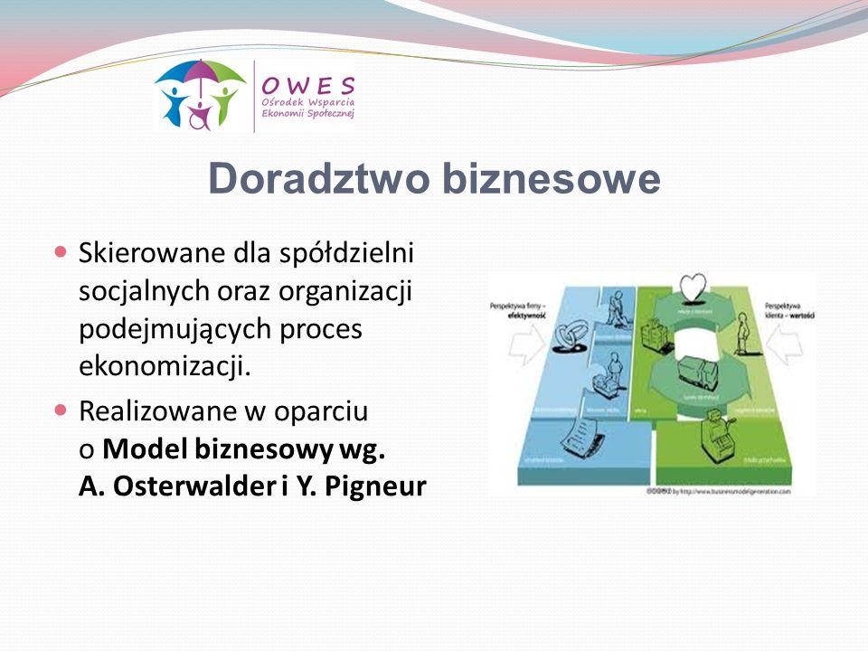 Doradztwo biznesowe Skierowane dla spółdzielni socjalnych oraz organizacji podejmujących proces ekonomizacji. Realizowane w oparciu o Model biznesowy