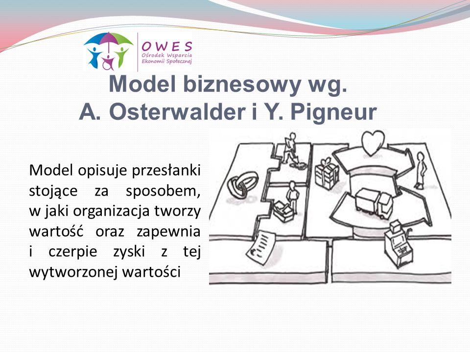 Model biznesowy wg. A. Osterwalder i Y. Pigneur Model opisuje przesłanki stojące za sposobem, w jaki organizacja tworzy wartość oraz zapewnia i czerpi