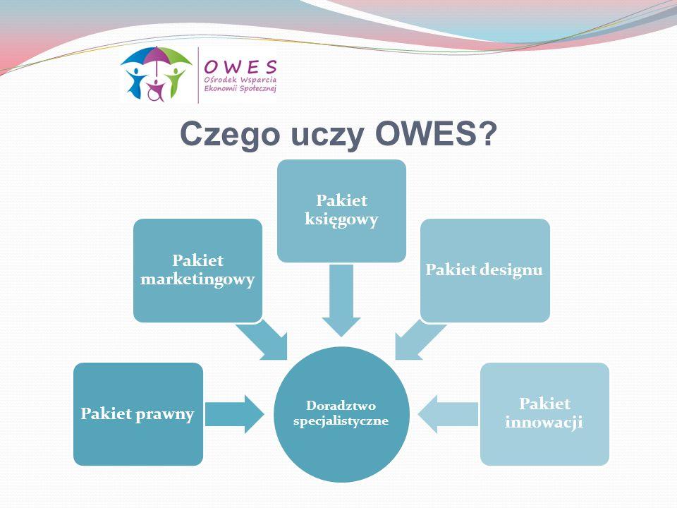 Czego uczy OWES? Doradztwo specjalistyczne Pakiet prawny Pakiet marketingowy Pakiet księgowy Pakiet designu Pakiet innowacji