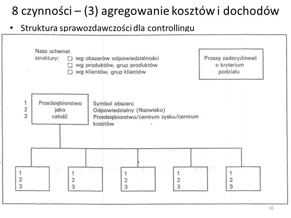 8 czynności – (3) agregowanie kosztów i dochodów Struktura sprawozdawczości dla controllingu 36