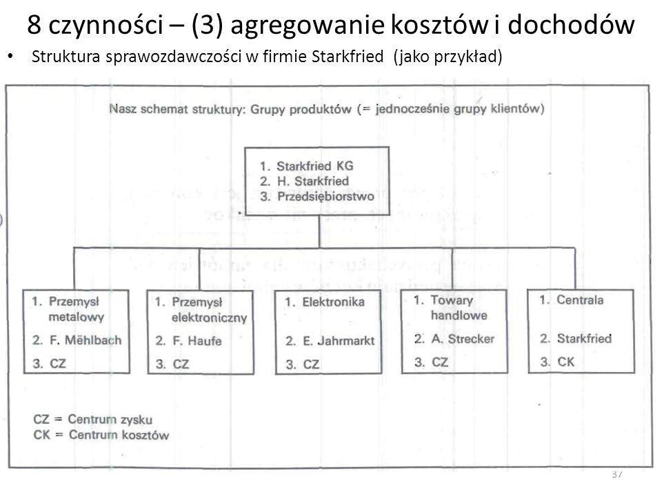 8 czynności – (3) agregowanie kosztów i dochodów Struktura sprawozdawczości w firmie Starkfried (jako przykład) 37