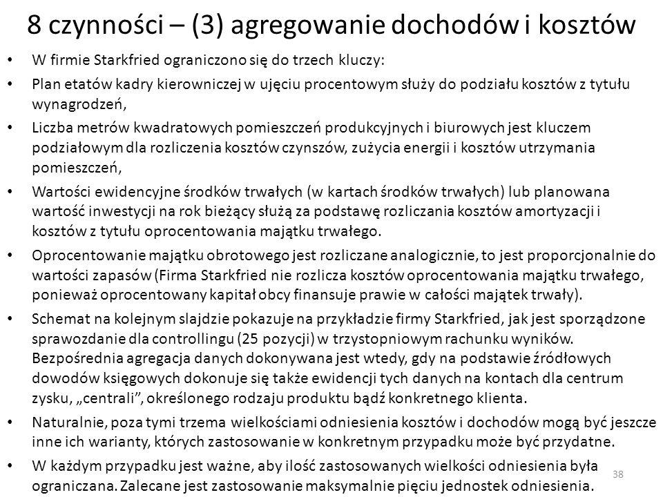 8 czynności – (3) agregowanie dochodów i kosztów W firmie Starkfried ograniczono się do trzech kluczy: Plan etatów kadry kierowniczej w ujęciu procent