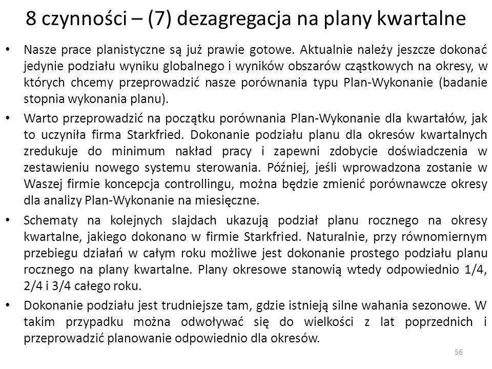 8 czynności – (7) dezagregacja na plany kwartalne Nasze prace planistyczne są już prawie gotowe. Aktualnie należy jeszcze dokonać jedynie podziału wyn