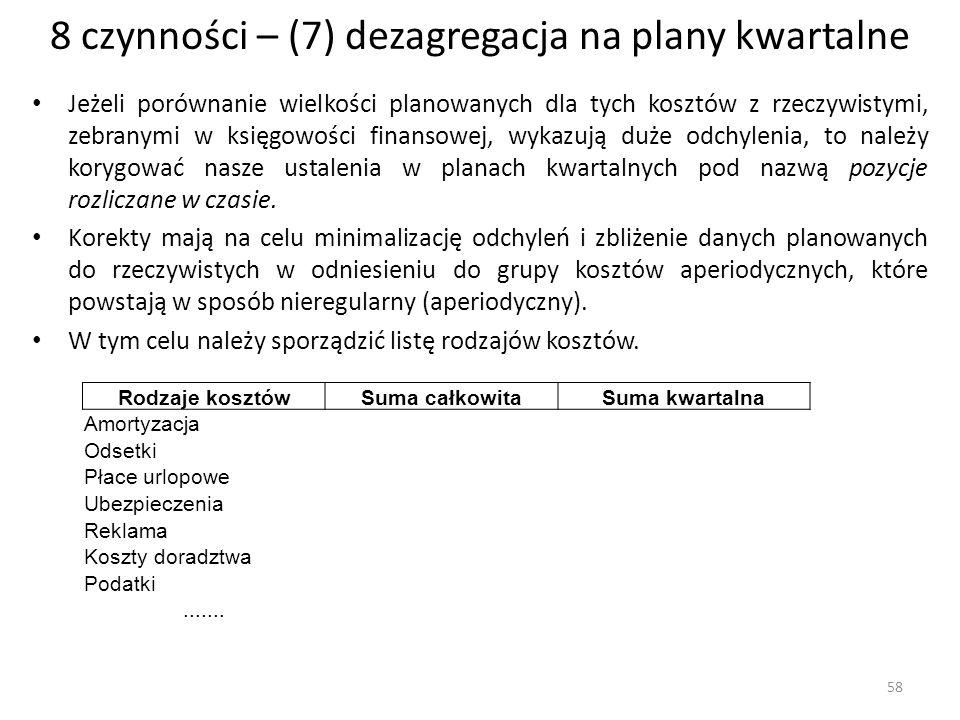 8 czynności – (7) dezagregacja na plany kwartalne Jeżeli porównanie wielkości planowanych dla tych kosztów z rzeczywistymi, zebranymi w księgowości fi