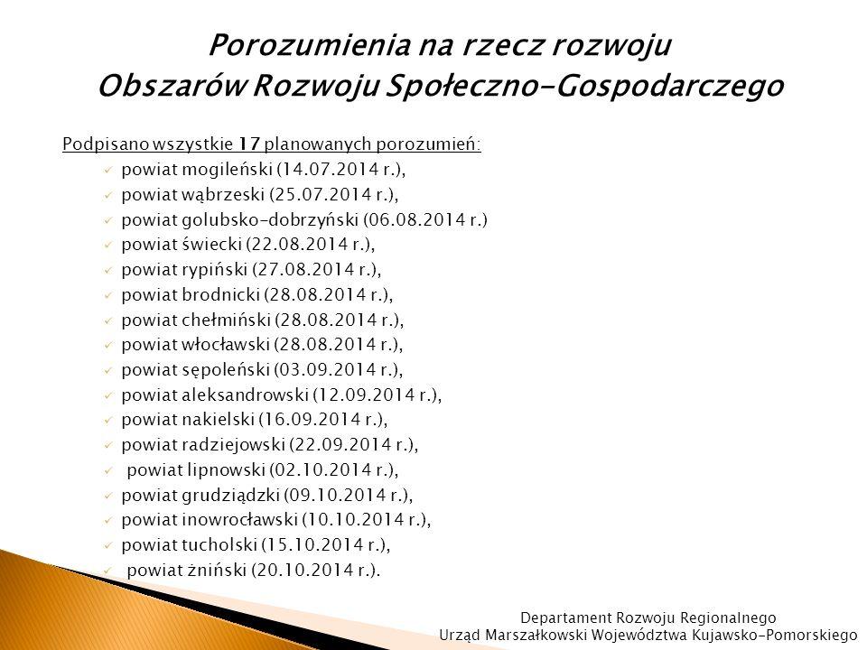 Porozumienia na rzecz rozwoju Obszarów Rozwoju Społeczno-Gospodarczego Podpisano wszystkie 17 planowanych porozumień: powiat mogileński (14.07.2014 r.), powiat wąbrzeski (25.07.2014 r.), powiat golubsko-dobrzyński (06.08.2014 r.) powiat świecki (22.08.2014 r.), powiat rypiński (27.08.2014 r.), powiat brodnicki (28.08.2014 r.), powiat chełmiński (28.08.2014 r.), powiat włocławski (28.08.2014 r.), powiat sępoleński (03.09.2014 r.), powiat aleksandrowski (12.09.2014 r.), powiat nakielski (16.09.2014 r.), powiat radziejowski (22.09.2014 r.), powiat lipnowski (02.10.2014 r.), powiat grudziądzki (09.10.2014 r.), powiat inowrocławski (10.10.2014 r.), powiat tucholski (15.10.2014 r.), powiat żniński (20.10.2014 r.).