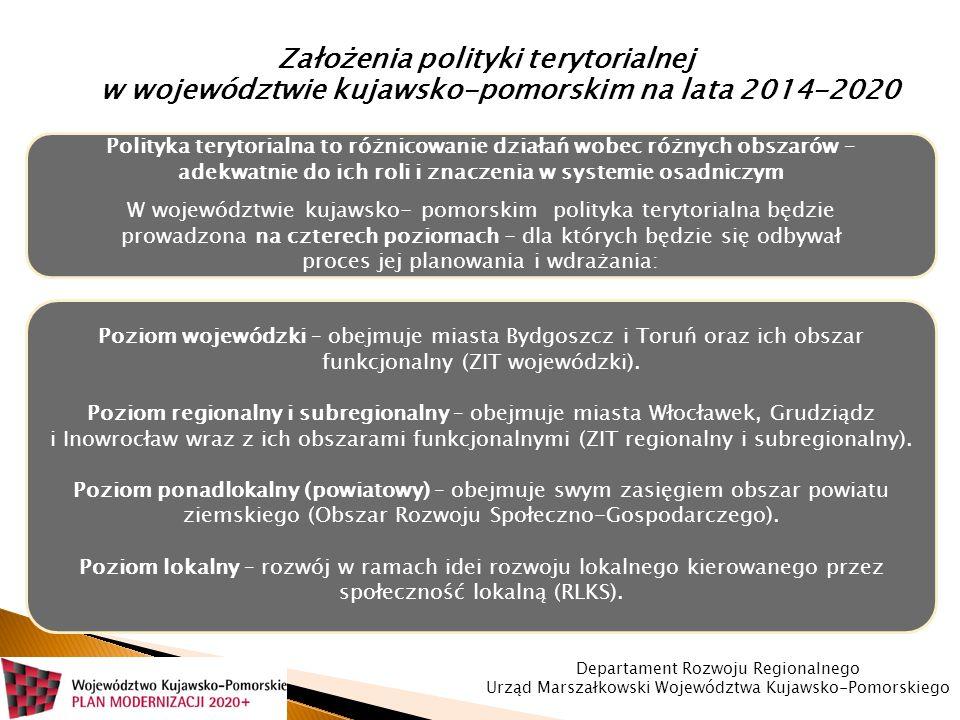 Idea realizacji polityki terytorialnej Departament Rozwoju Regionalnego Urząd Marszałkowski Województwa Kujawsko-Pomorskiego