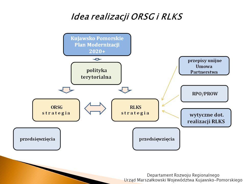 Idea realizacji ORSG i RLKS Departament Rozwoju Regionalnego Urząd Marszałkowski Województwa Kujawsko-Pomorskiego