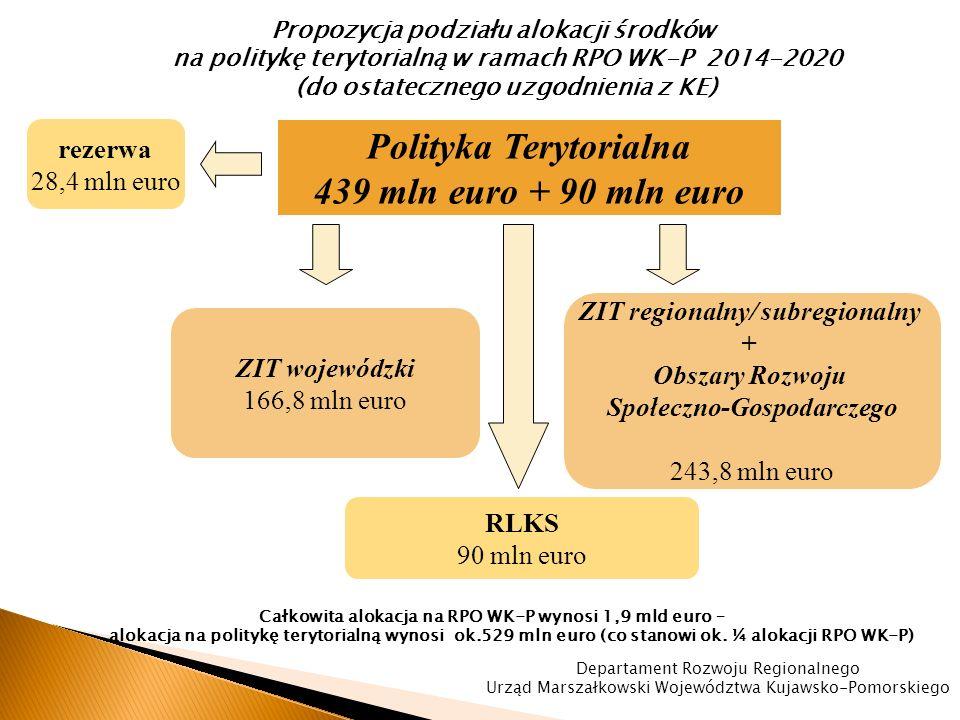 Polityka terytorialna w województwie kujawsko-pomorskiem Departament Rozwoju Regionalnego Urząd Marszałkowski Województwa Kujawsko-Pomorskiego