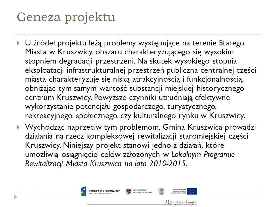 Efekt końcowy projektu Fot. Łukasz Jankowski - Wojtczak - STARY RYNEK - STARY RYNEK
