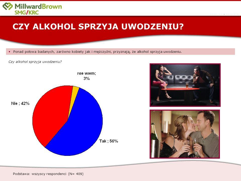 12 Czy alkohol sprzyja uwodzeniu. CZY ALKOHOL SPRZYJA UWODZENIU.