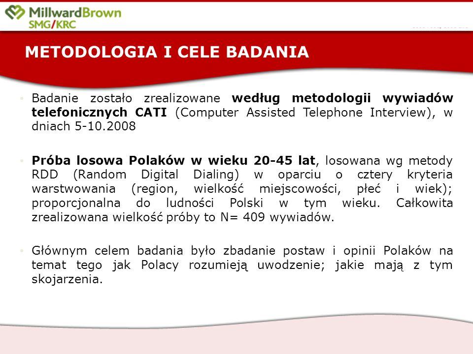 3 METODOLOGIA I CELE BADANIA Badanie zostało zrealizowane według metodologii wywiadów telefonicznych CATI (Computer Assisted Telephone Interview), w dniach 5-10.2008 Próba losowa Polaków w wieku 20-45 lat, losowana wg metody RDD (Random Digital Dialing) w oparciu o cztery kryteria warstwowania (region, wielkość miejscowości, płeć i wiek); proporcjonalna do ludności Polski w tym wieku.