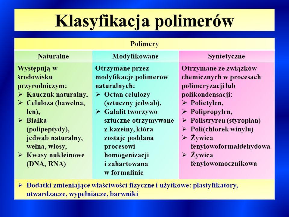 Klasyfikacja polimerów Polimery NaturalneModyfikowaneSyntetyczne Występują w środowisku przyrodniczym:  Kauczuk naturalny,  Celuloza (bawełna, len),