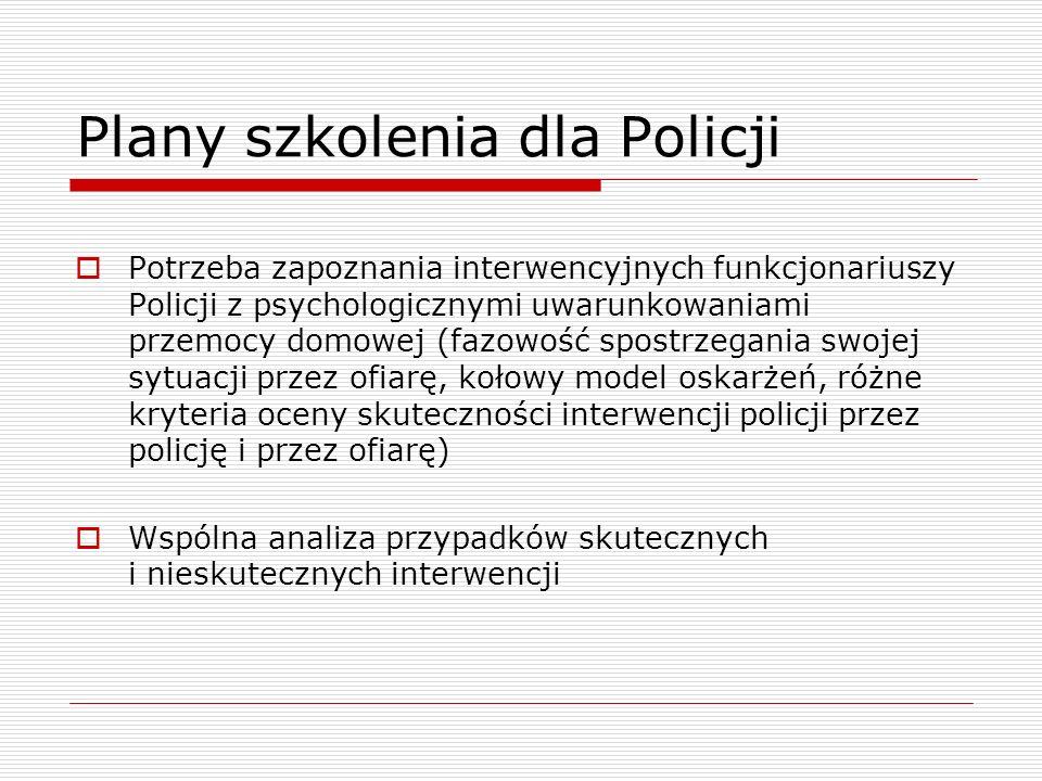 Plany szkolenia dla Policji  Potrzeba zapoznania interwencyjnych funkcjonariuszy Policji z psychologicznymi uwarunkowaniami przemocy domowej (fazowość spostrzegania swojej sytuacji przez ofiarę, kołowy model oskarżeń, różne kryteria oceny skuteczności interwencji policji przez policję i przez ofiarę)  Wspólna analiza przypadków skutecznych i nieskutecznych interwencji