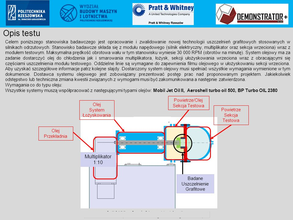 Pratt & Whitney Rzeszów S.A.. proprietary information Poland ECCN: 9E999 (not controlled according to PL & EU regulations to US) Opis testu Celem poni