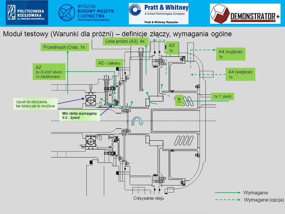 Pratt & Whitney Rzeszów S.A.. proprietary information Poland ECCN: 9E999 (not controlled according to PL & EU regulations to US) Moduł testowy (Warunk
