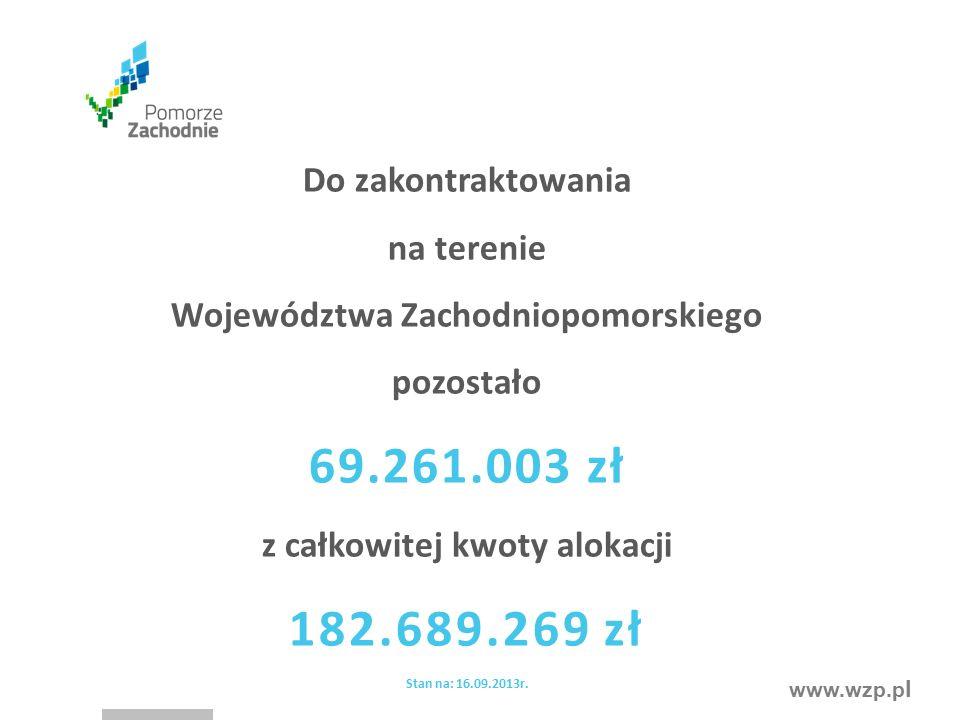 www.wzp.p l Do zakontraktowania na terenie Województwa Zachodniopomorskiego pozostało 69.261.003 zł z całkowitej kwoty alokacji 182.689.269 zł Stan na: 16.09.2013r.