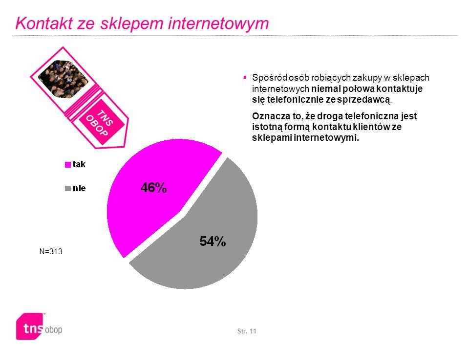 Str. 11 Kontakt ze sklepem internetowym N=313  Spośród osób robiących zakupy w sklepach internetowych niemal połowa kontaktuje się telefonicznie ze s