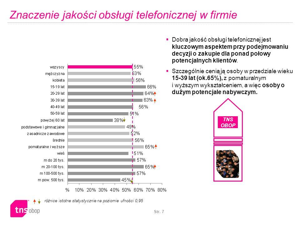 Str. 7 Znaczenie jakości obsługi telefonicznej w firmie różnice istotne statystycznie na poziomie ufności 0,95  Dobra jakość obsługi telefonicznej je