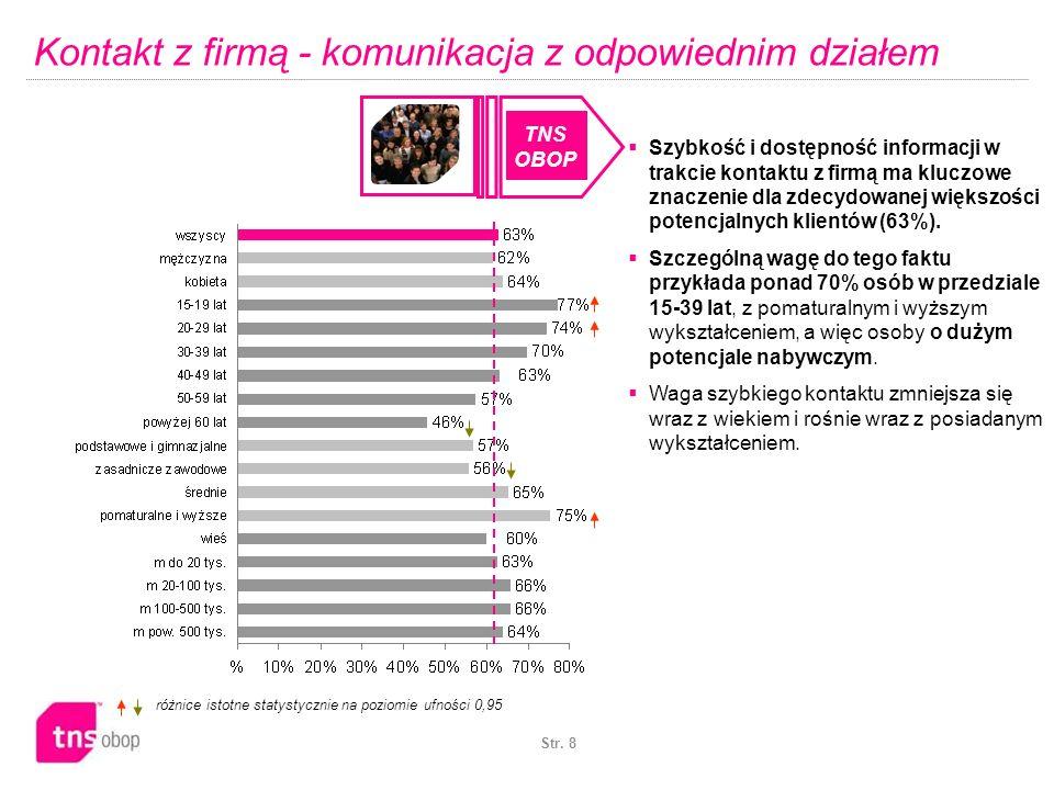 Str. 8 Kontakt z firmą - komunikacja z odpowiednim działem różnice istotne statystycznie na poziomie ufności 0,95  Szybkość i dostępność informacji w