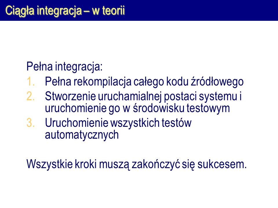 Ciągła integracja – w teorii Przykładowy scenariusz 1.Pobranie aktualnego kodu źródłowego z VCS 2.Wprowadzenie zmian w kodzie 3.Integracja na maszynie programisty 4.Synchronizacja kodu z VCS 5.Integracja na maszynie programisty 6.Przesłanie zmodyfikowanego kodu na serwer VCS 7.Automatyczna integracja na serwerze ciągłej integracji