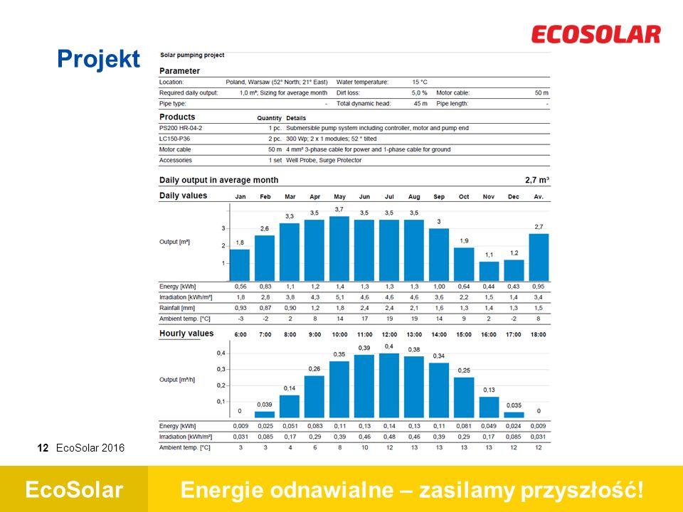 EcoSolar Energie odnawialne – zasilamy przyszłość! Projekt 12EcoSolar 2016
