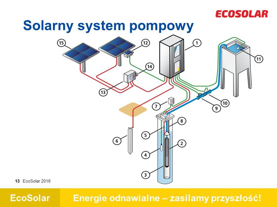 EcoSolar Energie odnawialne – zasilamy przyszłość! 13EcoSolar 2016 Solarny system pompowy