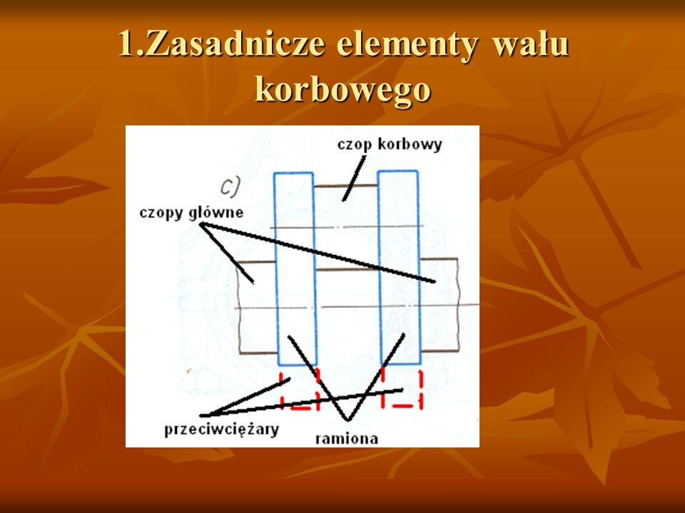 2.Schemat wału korbowego silnika czterocylindrowego i sześciocylindrowego rzędowego słabo i mocno obciążonego