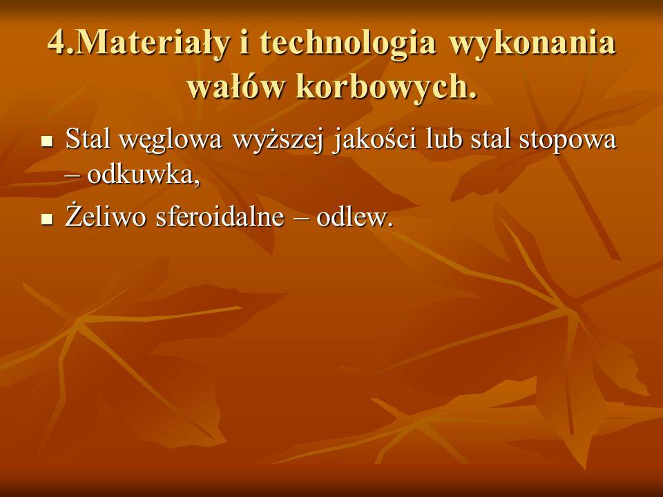4.Materiały i technologia wykonania wałów korbowych. Stal węglowa wyższej jakości lub stal stopowa – odkuwka, Stal węglowa wyższej jakości lub stal st