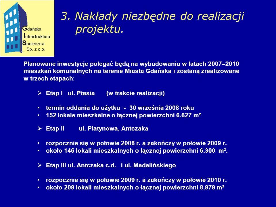 3.Nakłady niezbędne do realizacji projektu.