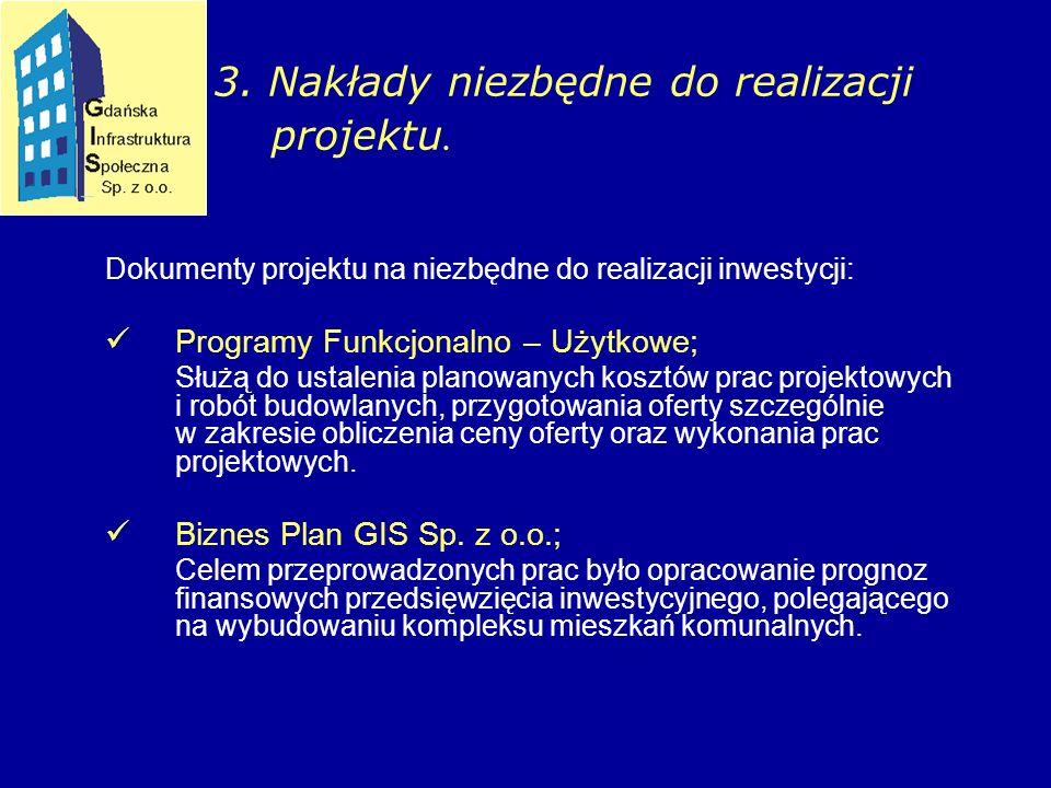 3. Nakłady niezbędne do realizacji projektu.