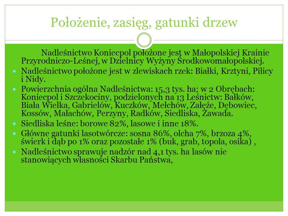 Położenie, zasięg, gatunki drzew Nadleśnictwo Koniecpol położone jest w Małopolskiej Krainie Przyrodniczo-Leśnej, w Dzielnicy Wyżyny Środkowomałopolskiej.