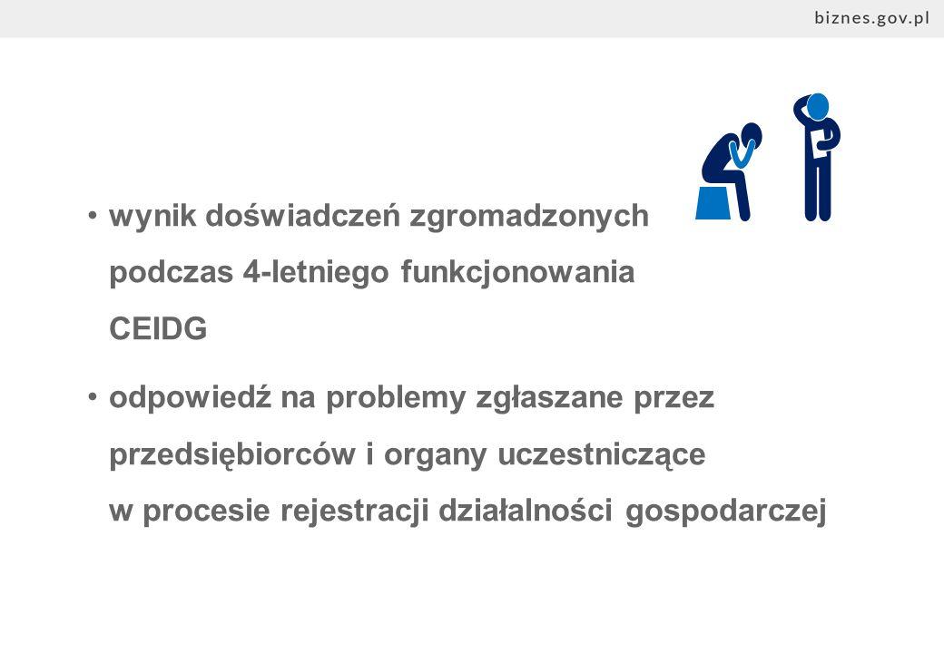 """Główne założenia ustawy SDG: 1) uproszczenie procedury wykreślania przedsiębiorców i dokonywania sprostowań wpisów 2) udostępnianie dodatkowych danych zawartych we wpisie 3) rozwiązanie wątpliwości interpretacyjnych w zakresie stosowania przepisów ustawy SDG 4) umożliwienie """"rezygnacji z wpisu w CEIDG przed rozpoczęciem działalności gospodarczej"""