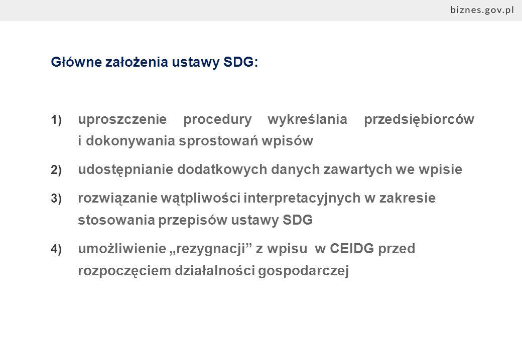 """Umożliwienie """"rezygnacji z wpisu w CEIDG przed rozpoczęciem działalności gospodarczej"""