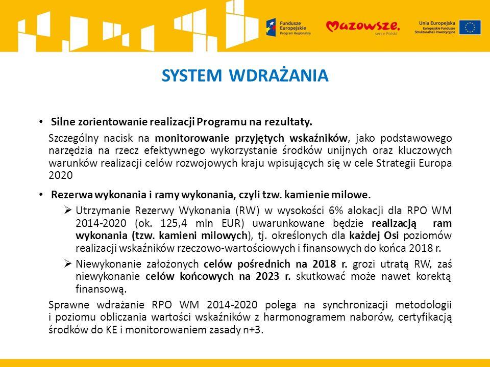 SYSTEM WDRAŻANIA Silne zorientowanie realizacji Programu na rezultaty.